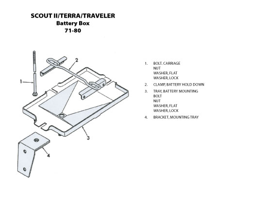 scout ii  battery box