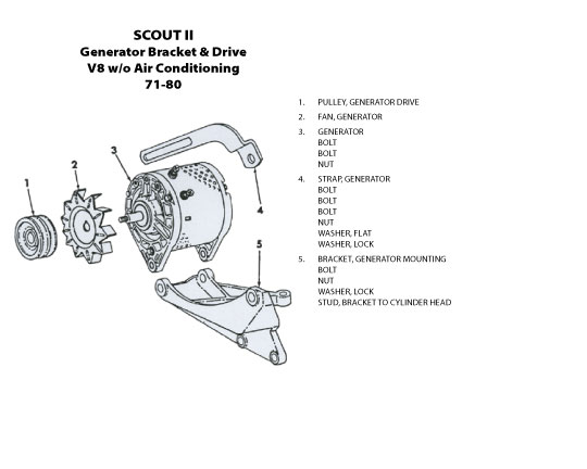 1972 scout 2 wiring diagrams wiring free printable wiring diagrams