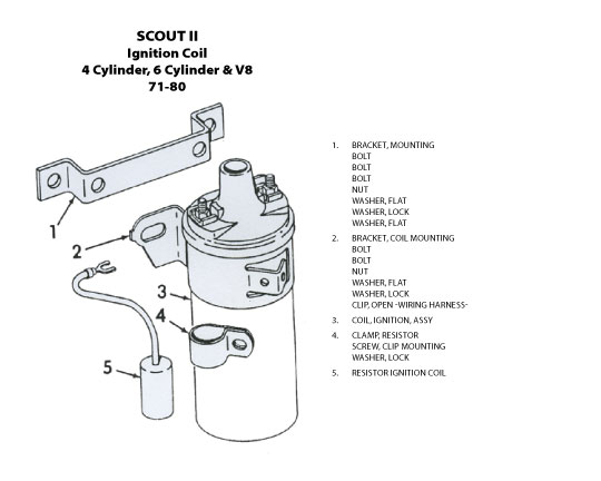 ignition coil 71 80 with part names scout connection electrical system page Minute Mount 2 Wiring Diagram at panicattacktreatment.co