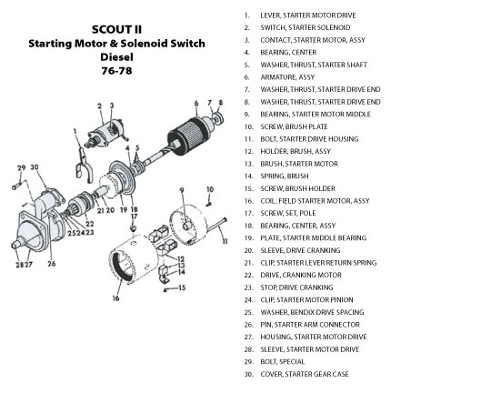 Starting Motor Solenoid Switch: Scout Ii Diesel Wiring Diagram At Outingpk.com