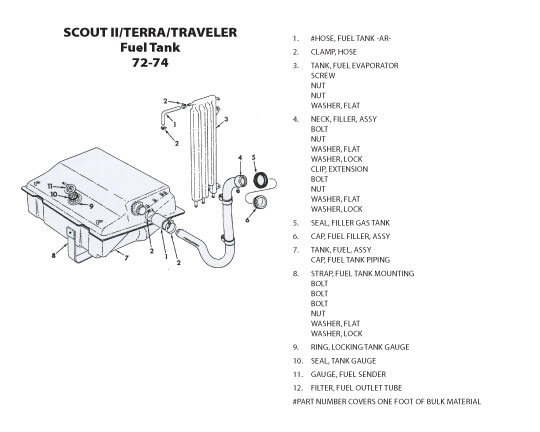 Scout Connection Fuel Tanks Page