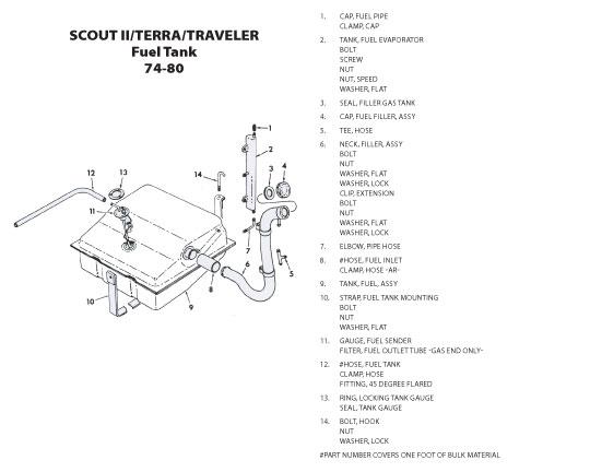 1963 scout 80 wiring diagram wiring free printable wiring diagrams