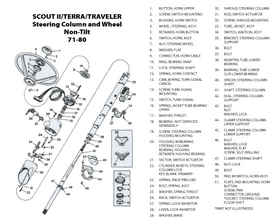 7pak6 Chevrolet K1500 4x4 1995 K1500 350 Tbi 4x4 Rebuilt further Power For Fan Light With Relay furthermore Index moreover Gmc Truck Exhaust System Diagram as well 1338085 Ford Truck Information And Then Some. on scout 2 ignition switch