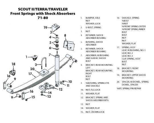 Scout Connection Frame  Bumper  U0026 Suspension Page