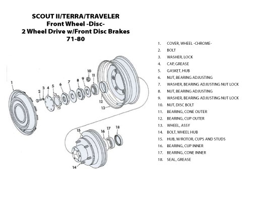 scout connection front axles, rear axles \u0026 wheels page People Hub Diagram