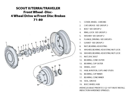 Scout Connection Front Axles, Rear Axles & Wheels Page